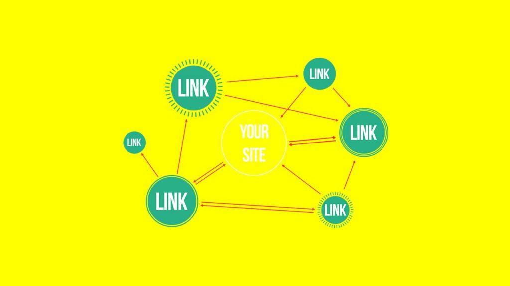 Rahasia Backlink Berkualitas Untuk SEO Website Maksimal